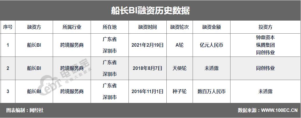 QQ截图20210219102345.png