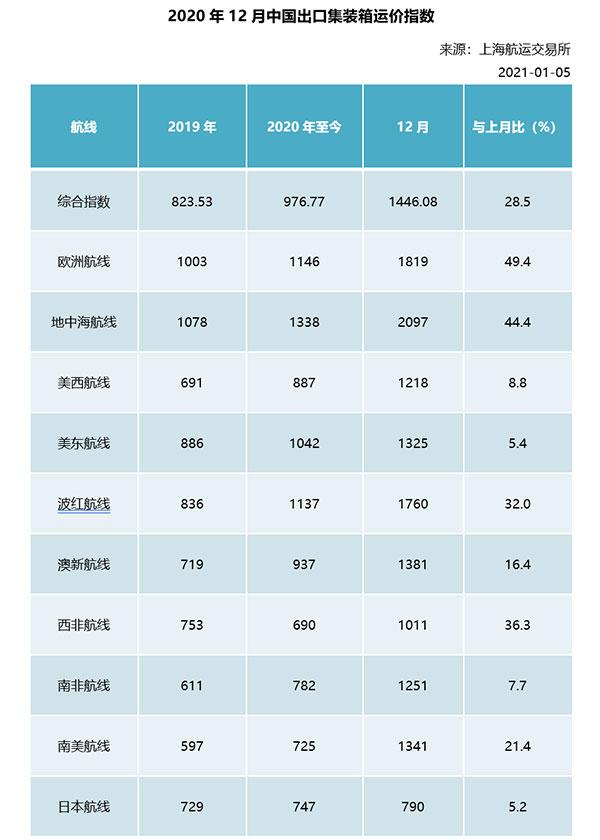 家电出口不可只看规模增长 盈利太难了!