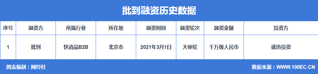 QQ截图20210302102014.png