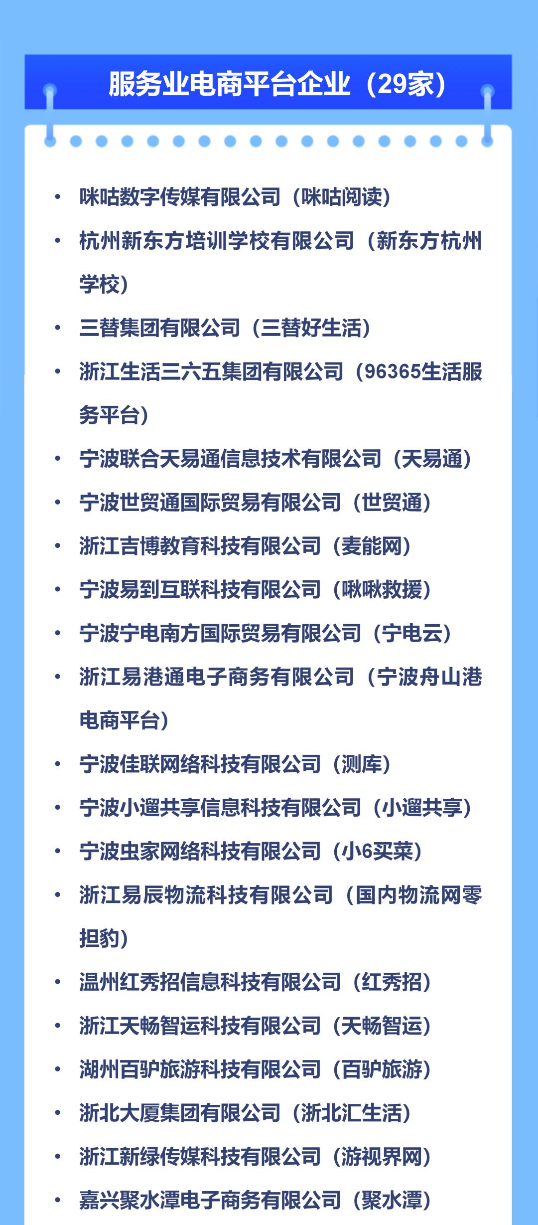 浙江省重点培育电商平台发布:29家服务业电商平台入选