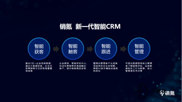 恒达登录测速销氪陈冲:打通销售全链路闭环,以数智化驱动业绩增长