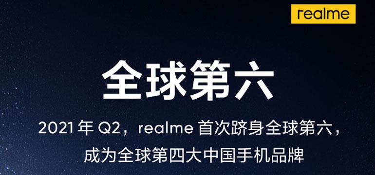 首次跻身全球第六 realme成为全球第四大中国手机品牌